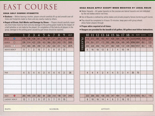 Country Club of Miami - East scorecard